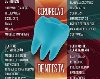 O que é e qual o mercado de trabalho da Odontologia Digital